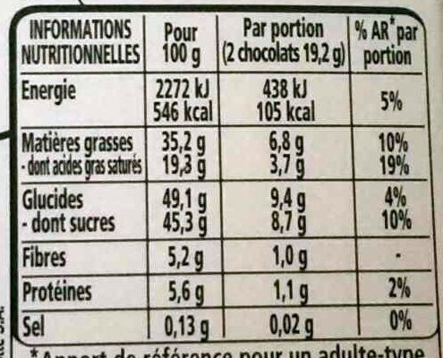 Collection farandole - Informations nutritionnelles