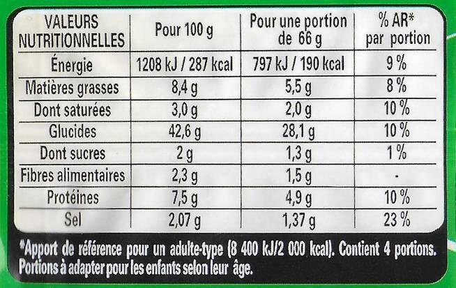 Pâte à pizza Fine & Ronde - Voedingswaarden - fr