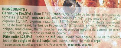 Pizza thon à la provencale - Ingredients