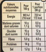 Le bon Végétal Nuggets Soja & Blé - Informations nutritionnelles - fr