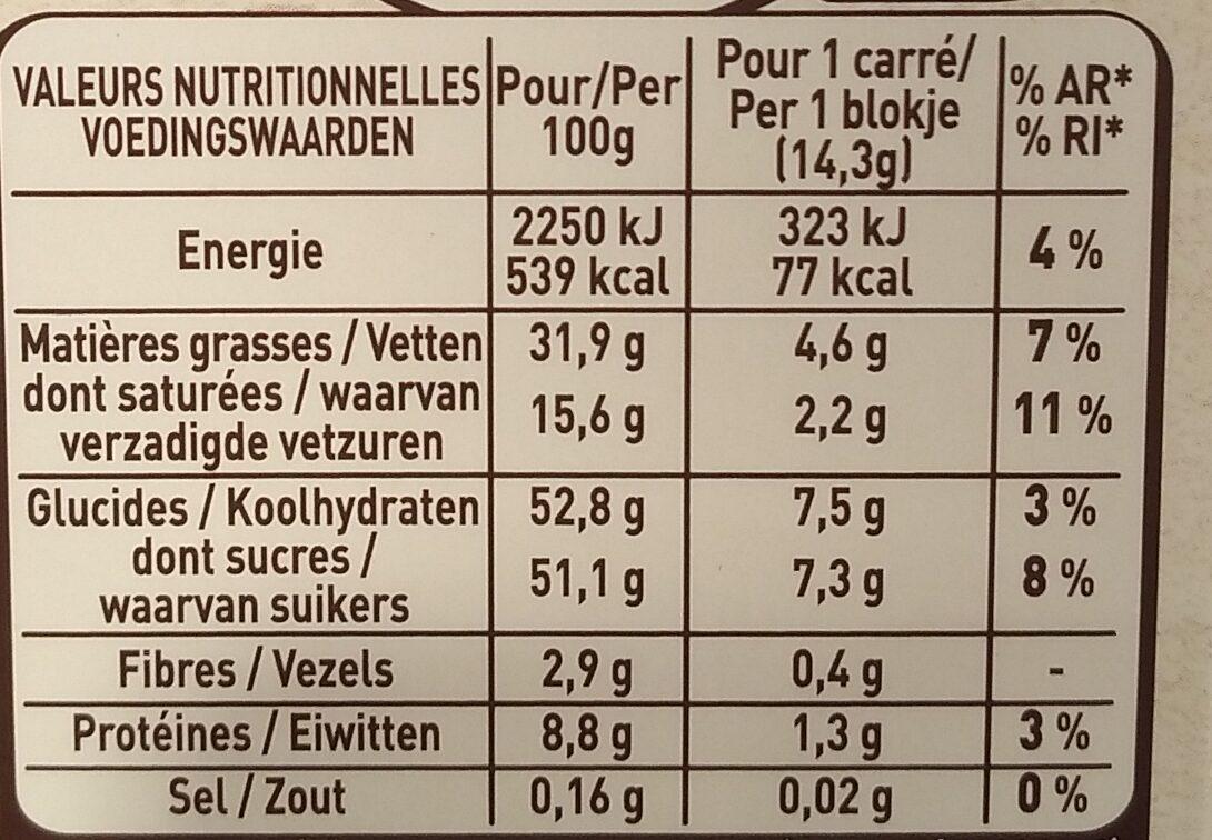 Chocolat au lait Raisins, Amandes & Noisettes - Valori nutrizionali - fr