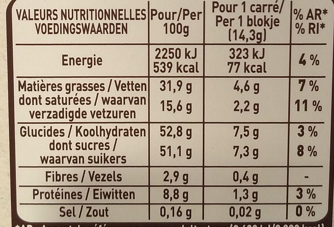 Chocolat au lait Raisins, Amandes & Noisettes - Voedingswaarden