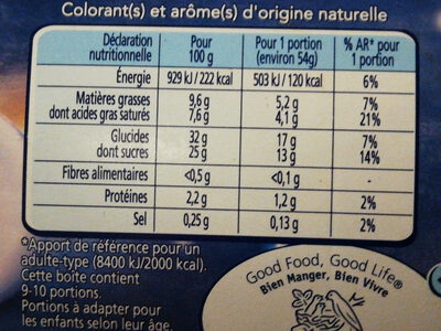 Bûche glacée Caramel Beurre Salé - Voedingswaarden - fr