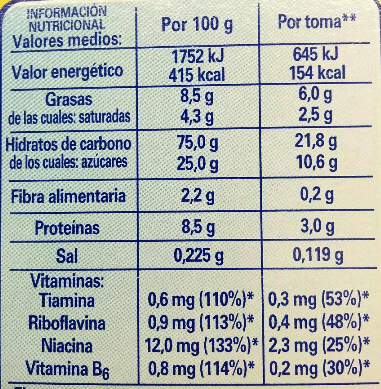 GALLETAS GALLETITAS NESTLE - Informació nutricional