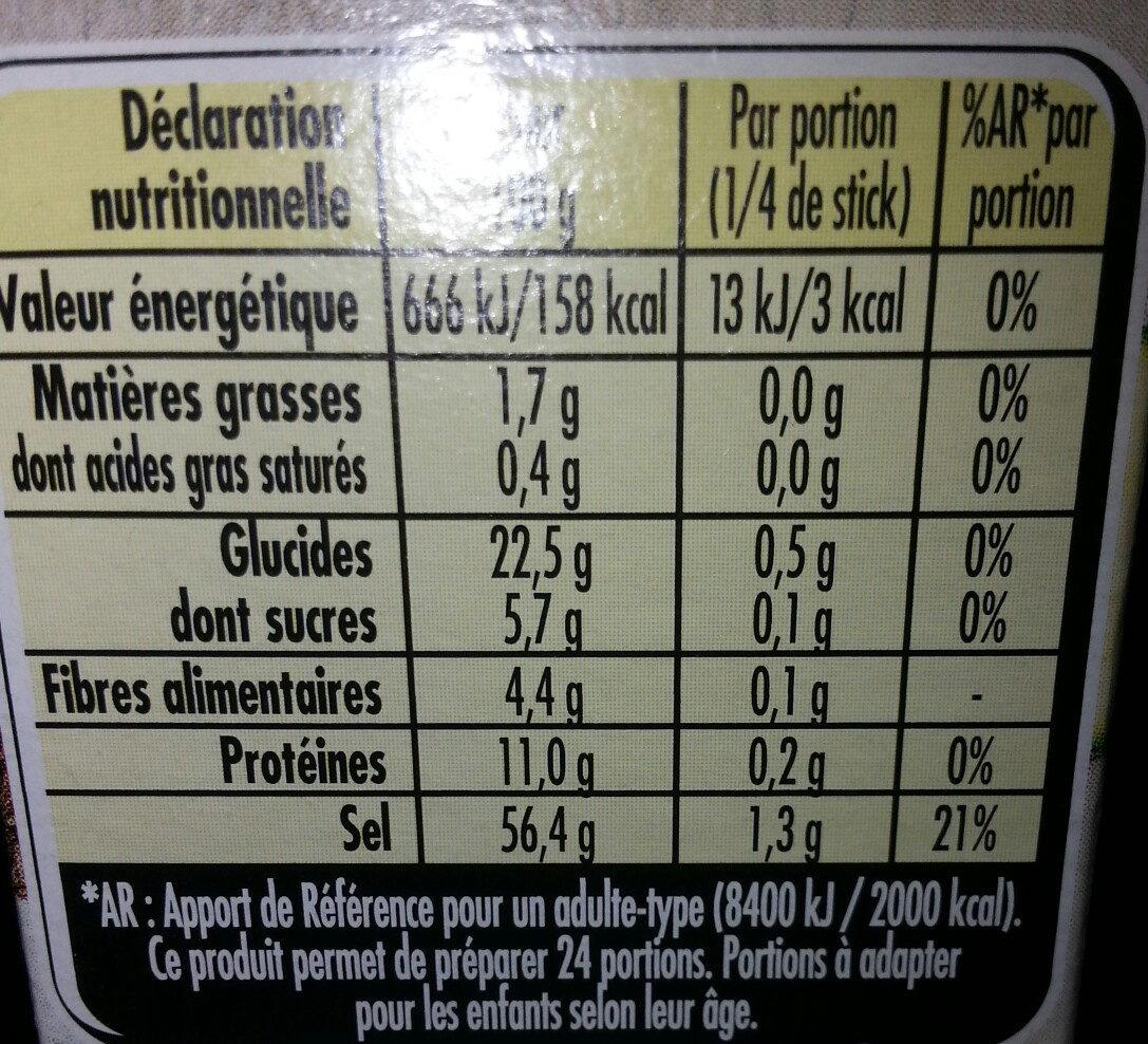 Mélanges Parfaits Persillade - Informations nutritionnelles