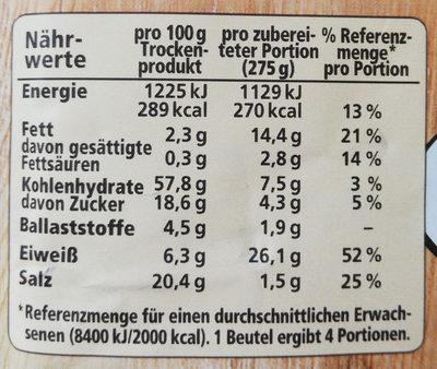 Lachs mit Zucchini und Tomaten - Informations nutritionnelles - de