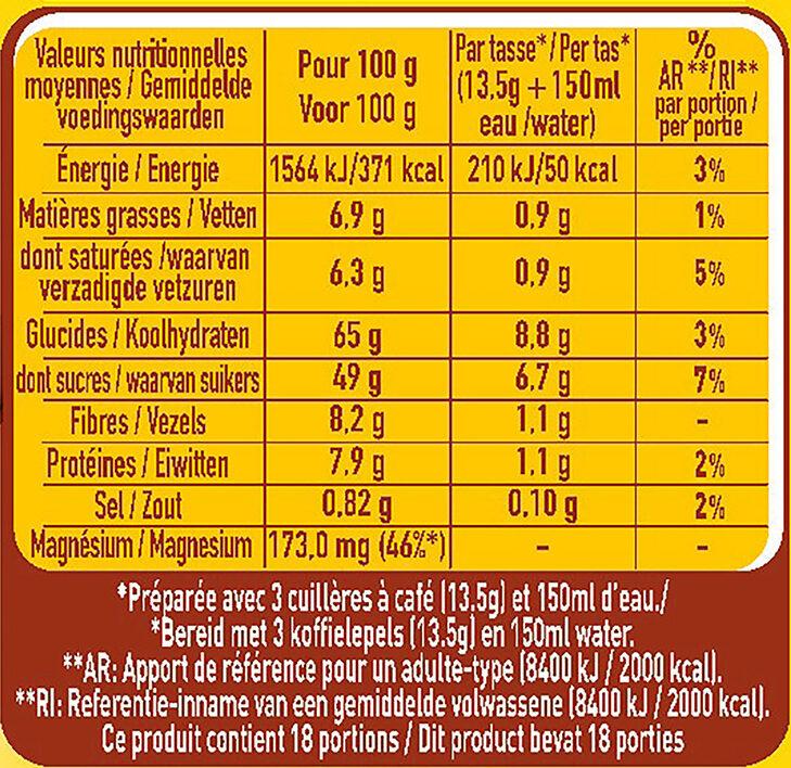 RICORE Cappuccino - Valori nutrizionali - fr