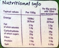 Shredded wheat apple crumble - Informations nutritionnelles