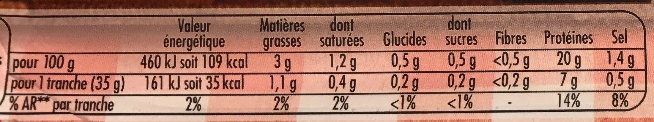 Le Bon Paris au Torchon -25% de Sel - Informations nutritionnelles
