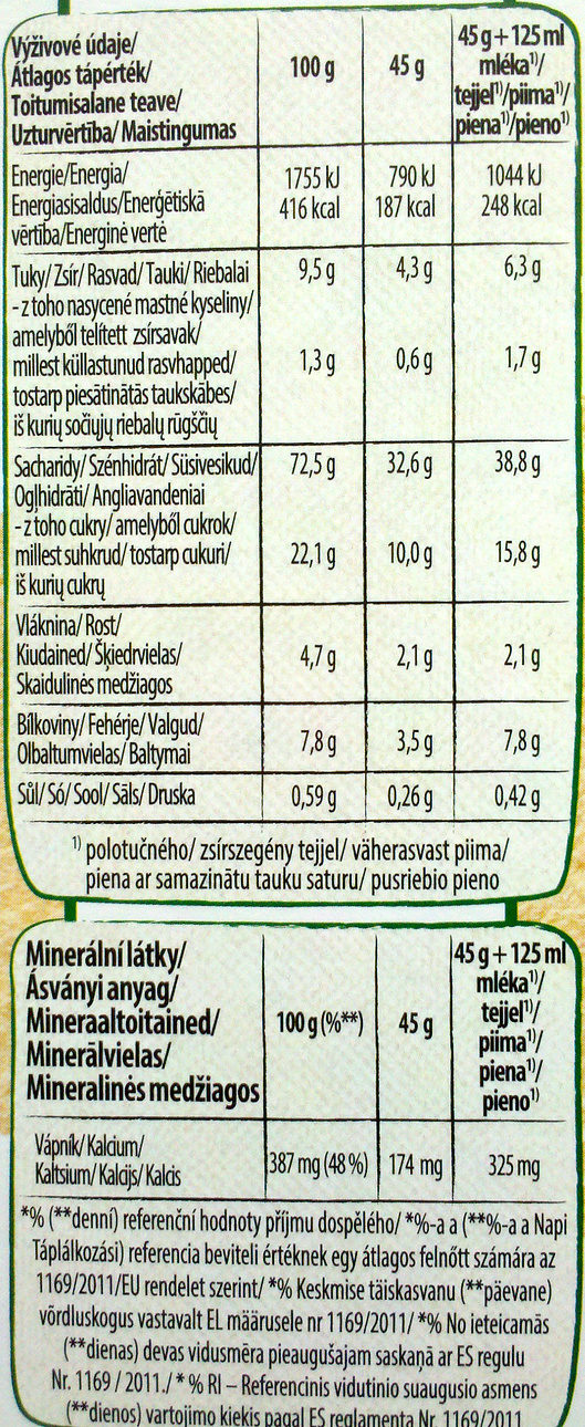 Nestlé Cini Minis Granola - Nutrition facts - en