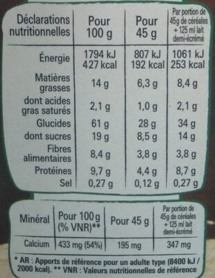 Chocapic granola - Nutrition facts - fr