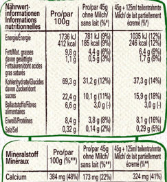 Cheerios Crunchy Muesli - Voedingswaarden - fr