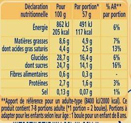 Crème Glacée Pralines Roses éclats croquants de pralines - Informations nutritionnelles