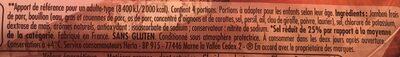 Tendre Noix Charcutier -25% de sel - Ingrédients