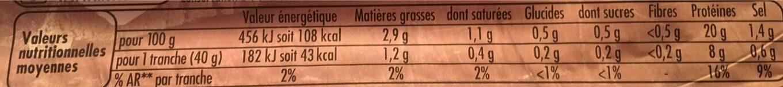Tendre Noix Charcutier -25% de sel - Informations nutritionnelles