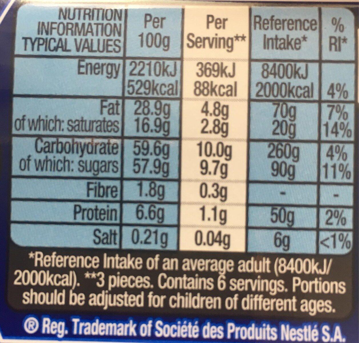 Smarties - Nutrition facts - en