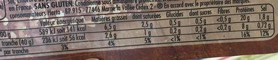Tendre Noix charcutier avec couenne - Nutrition facts - fr