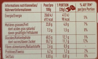 Marzipan - Nutrition facts