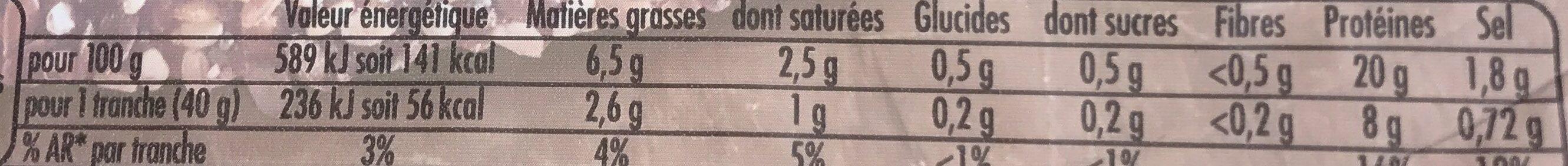 Tendre noix Charcutier avec couenne (4+1 gratuite) - Informations nutritionnelles