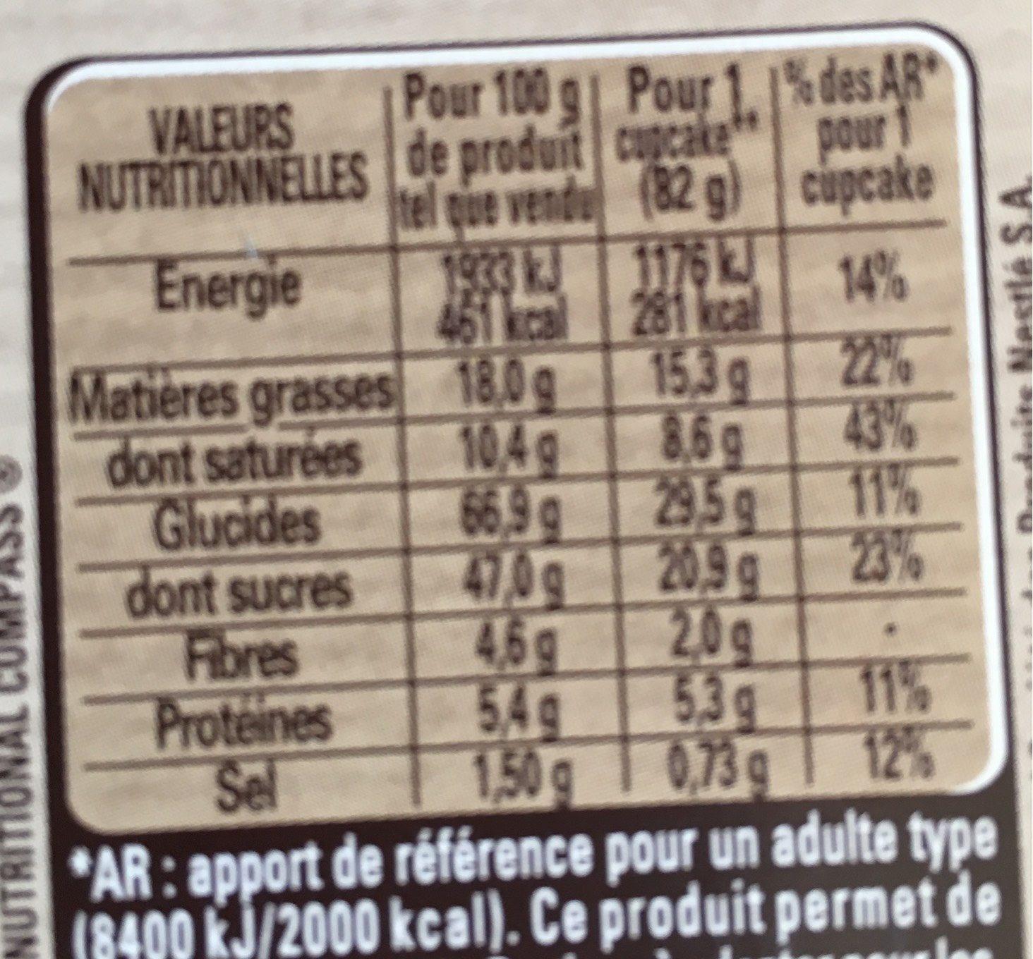 Cupcakes au Chocolat - Informations nutritionnelles - fr