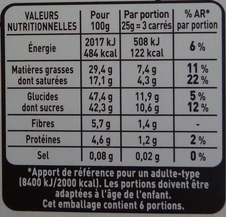 Recettes de l'atelier - Ganache chocolat & café - Informations nutritionnelles - fr