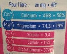 Eau - Informations nutritionnelles - fr