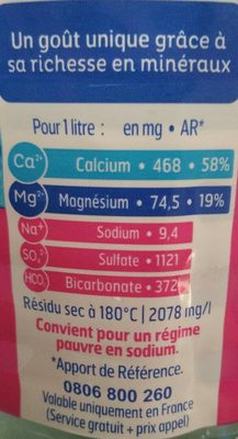 Eau - Nutrition facts - fr