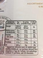 Assortiment chocolat noir Noël à Paris - Informations nutritionnelles