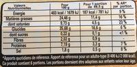 Pâte feuilletée diamètre 32 Trésor de Grand Mère - Voedingswaarden - fr