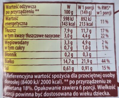 Winiary POMYSŁ NA... Kotleciki schabowe w sosie z zielonym pieprzem - Wartości odżywcze - pl