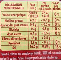 Cœur de Bouillon Bouillon jus de rôti - Informations nutritionnelles