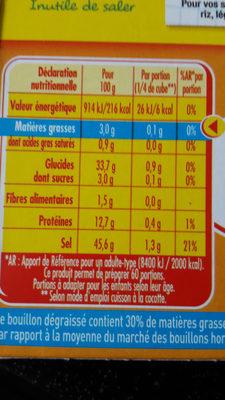 Bouillon volaille dégraissé - Informations nutritionnelles - fr