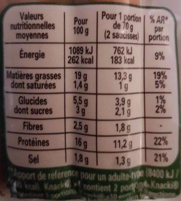 Knacki Végétale - Informations nutritionnelles