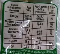 Knacki végétale blé et pois - Informations nutritionnelles - fr