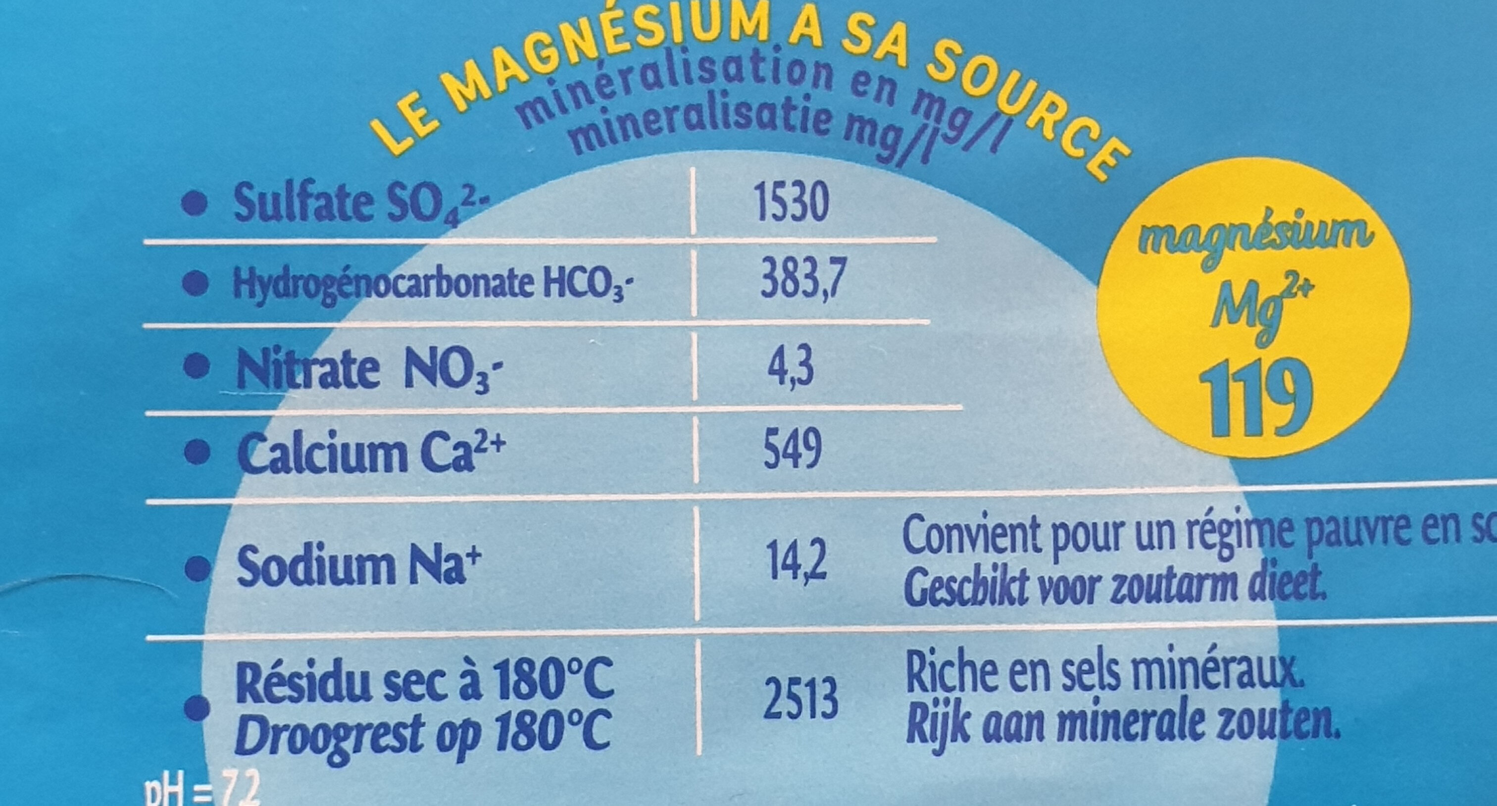 Hépar - Nutrition facts - fr