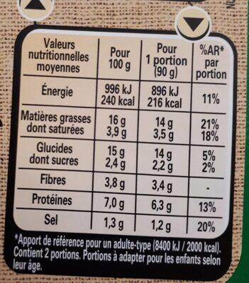 LE BON VEGETAL Pavé courgettes fromage - Informations nutritionnelles - fr