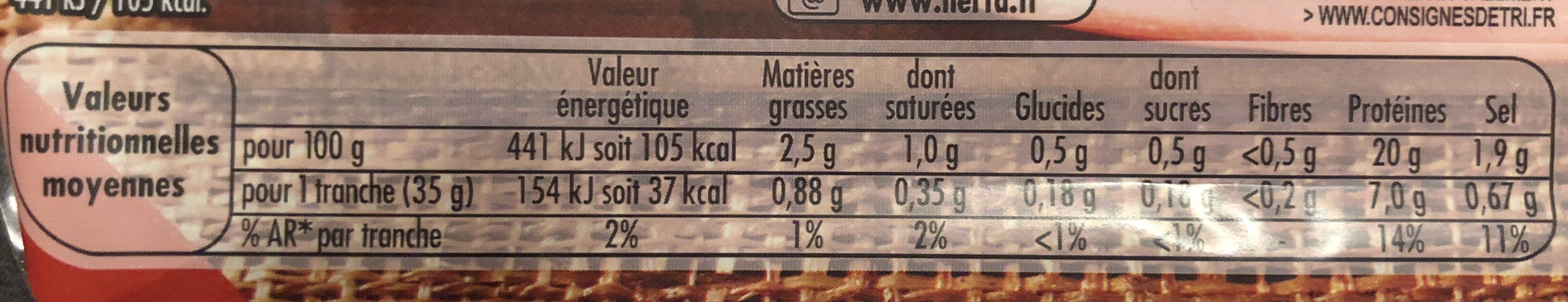 Le Bon Paris à l'étouffée conservation sans nitrite - Informations nutritionnelles - fr