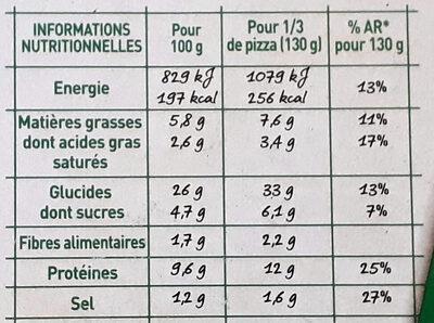 Four à Pierre, bœuf bolognaise - Informations nutritionnelles - fr