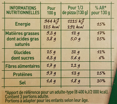 Four à Pierre Chorizo - Nutrition facts