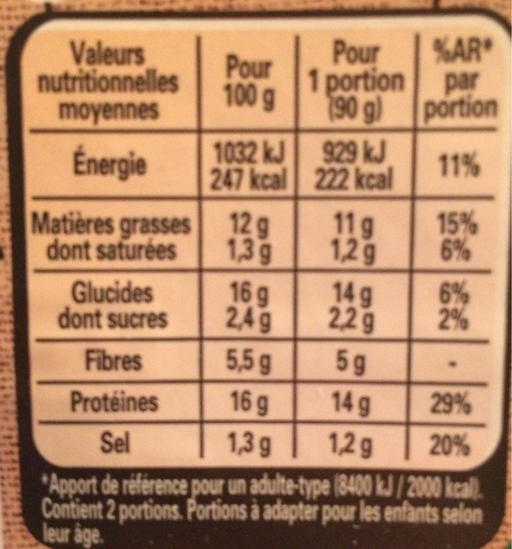 Escalope soja et blé - Voedigswaarden