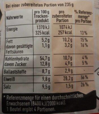 Ungarische Gulasch - Nährwertangaben - de