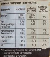 Hochzeit Suppe - Nährwertangaben - de