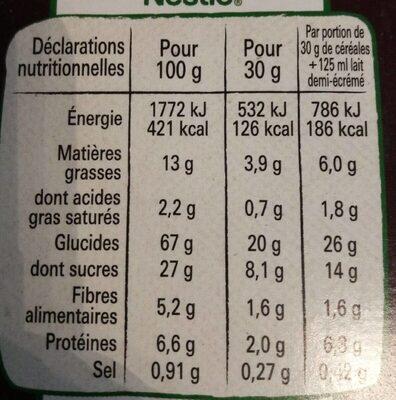 NESTLE LION WILD Céréales - Nutrition facts - fr