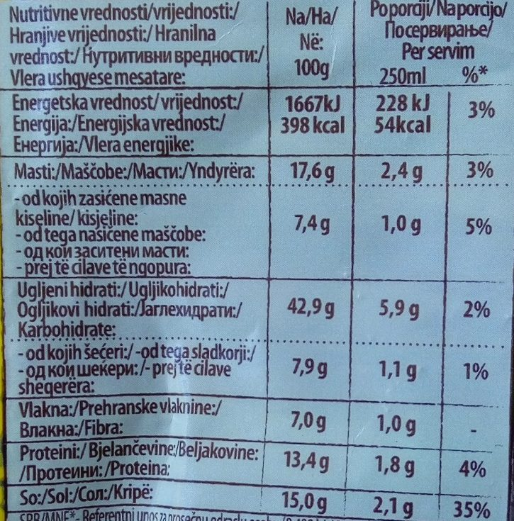 Bavarska pileća supa sa griz knedlama - Nutrition facts - sr
