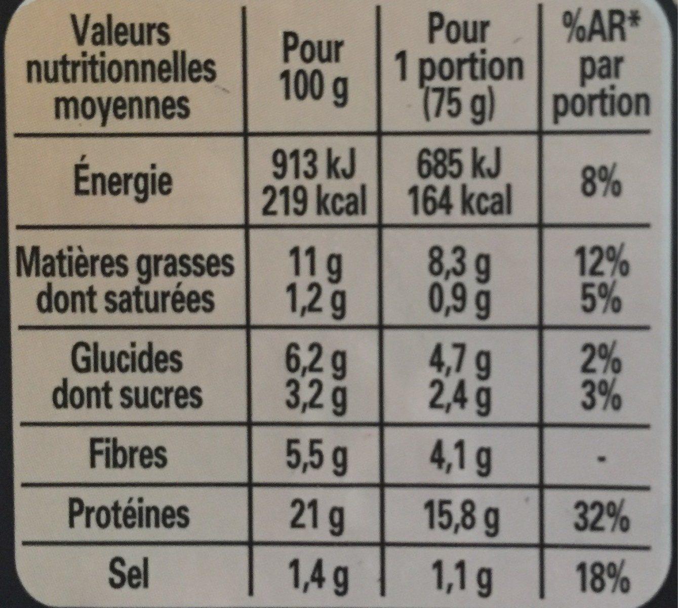 Steak soja & blé - Voedingswaarden - fr