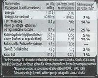 MapleWalnuts - Nutrition facts - de