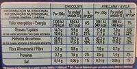 Extreme mini conos de helado de avellana y chocolate - Informations nutritionnelles - es