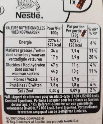 Les recettes de l'atelier Caramel - Nutrition facts - fr