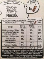 Amandes Grillées - Voedingswaarden