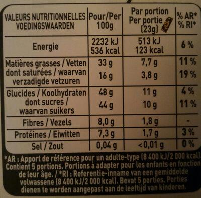 Les recettes de l'atelier - Nutrition facts